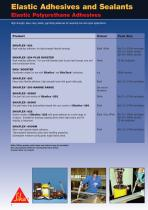 Industry Product Catalogue - 6