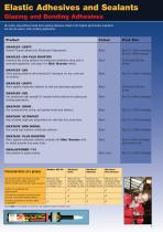 Industry Product Catalogue - 7