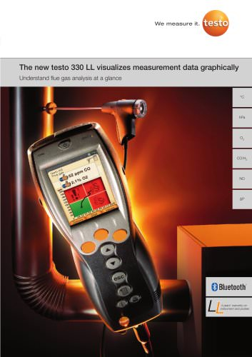 The new testo 330 LL visualizes measurement data graphically