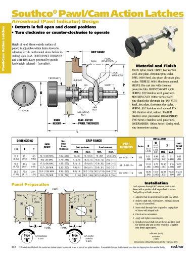 69 - Arrowhead Pawl Indicator Design Cam Latches
