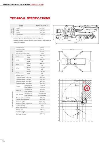SYG5310THB+43