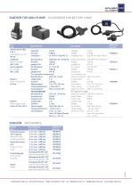 AP 200-850-Set - 2