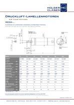 Drive Technology - Air vane motors - 7