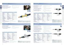 Surface Treatment Tools - 8