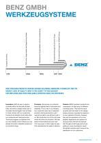 Tooling technology benz lintec broaching units - 3