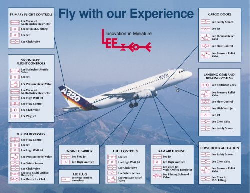 Applications in the Commercial Aerospace Industry