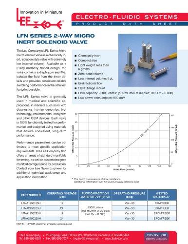 LFN Series 2-way Micro Inert Solenoid Valve