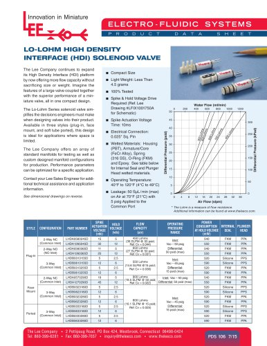 LO-LOHM HIGH DENSITY INTERFACE (HDI) SOLENOID VALVE