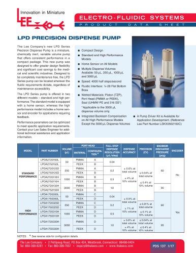 LPD Precision Dispense Pump