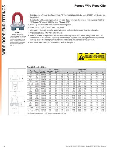"""Crosby® 450 """"Red-U-Bolt"""" Wire Rope Clips"""