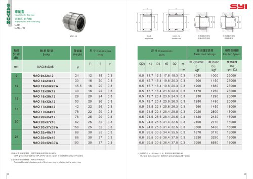 Needle Roller Bearings Without ribs-with inner ring