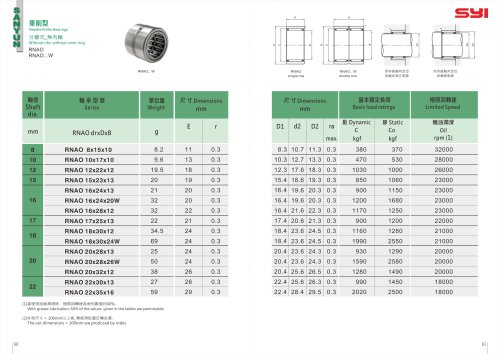 Needle Roller Bearings Without ribs-without inner ring