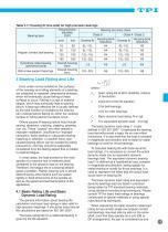 TPI Super Precision Rolling Bearings - 17