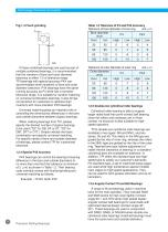 TPI Super Precision Rolling Bearings - 6