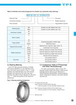 TPI Super Precision Rolling Bearings - 9