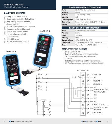 CERVIS Standard System: 1-Speed Trolley & Hoist Control