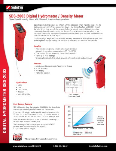 SBS-2003 Digital Hydrometer / Density Meter