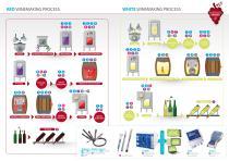 Winemaking Process - 2