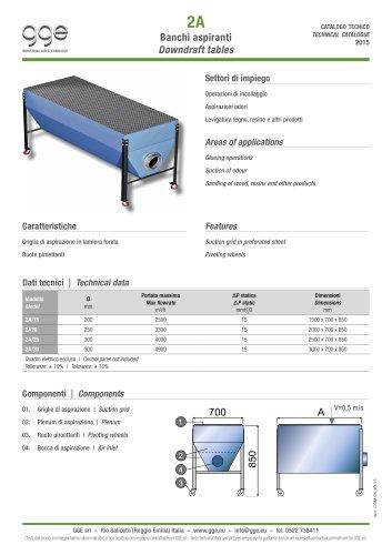 2A – Downdraft tables