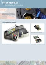 Components and Systems for the Automotive Industry - 4