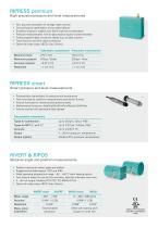 Instrumentation overview - 3