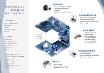 mechatronics for demanding applications - 2
