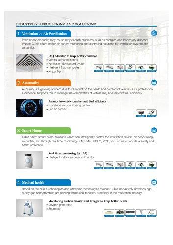 Cubic Gas Sensors Application Catalog