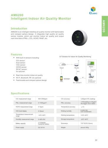 Indoor Air Quality Meter Dust PM2.5 VOC HVAC