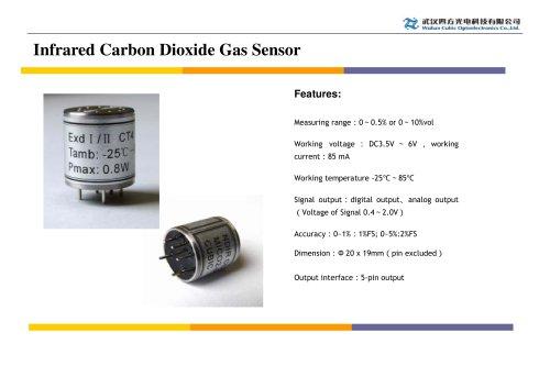 Infrared Carbon Dioxide gas sensor
