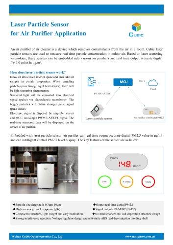 Laser Particle Sensor for Air Purifier Application