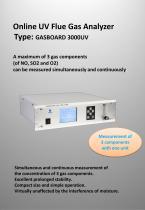 Online Flue Gas Analyzer Gasboard 3000UV