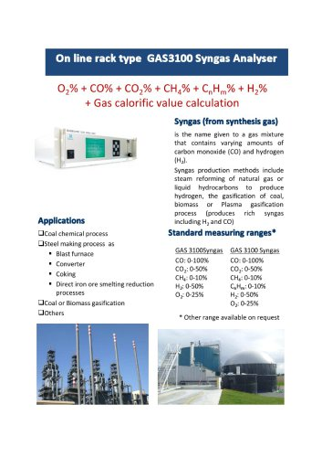Syngas online analyzers & continous monitoring system