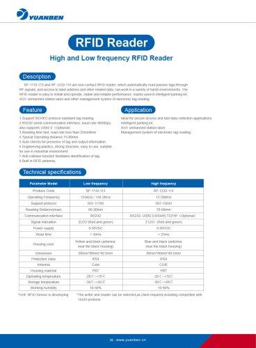 RFID & IOT sensor