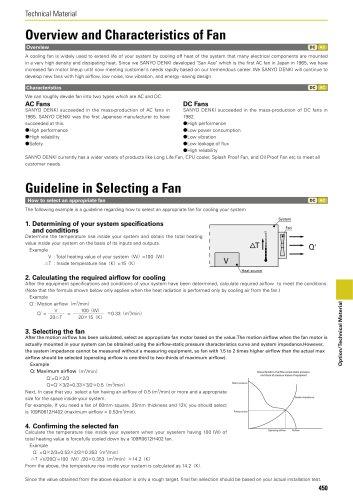 Electrolytic Corrosion Proof Fan