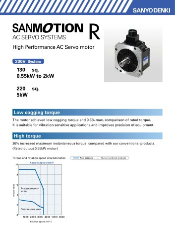 SANMOTION R Medium Capacity Motor