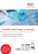 The HMC product range - an overview - 1