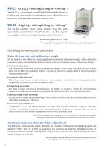 BM Series of Micro Analytical Balances - 4