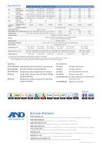 HV-CWP/HW-CWP Series of Waterproof Platform Scales - 4