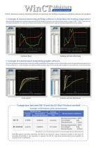 Moisture Analyzer/M series - 5