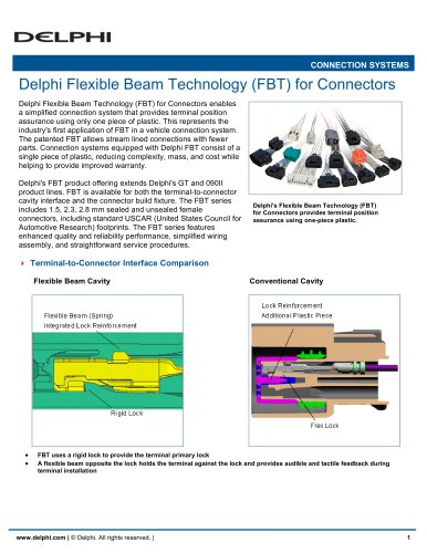 Delphi Flexible Beam Technology (FBT) for Connectors