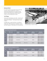 Armored Face Conveyors (AFCs) - 3