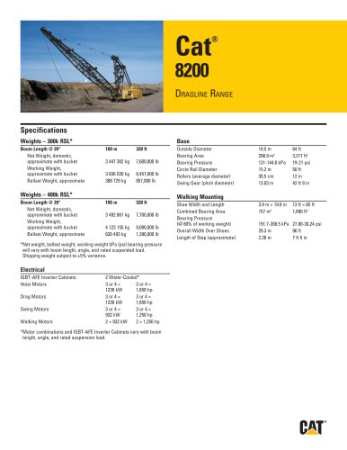 Cat® 8200 DRAGLINE RANGE