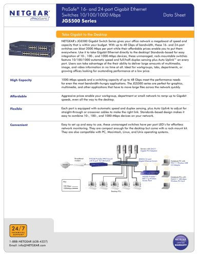 ProSafe® 16- and 24-port Gigabit Ethernet Switches 10/100/1000 Mbps JGS500 Series