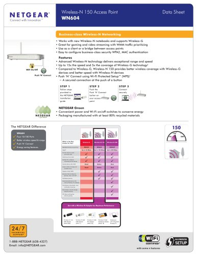 WN604 Wireless Access Point