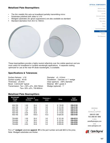 Metallized Plate Beamsplitters