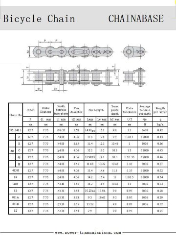 Hangzhou Chinabase Machinery Bicycle roller Chain o83 -415 415H 84 410 81 081A 081B 82 083-1