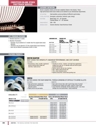 Catalog - Blank Wheel Stock