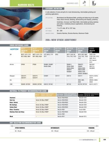Catalog - Narrow Belts