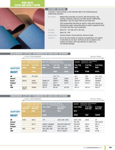 Catalog - Wide Belts