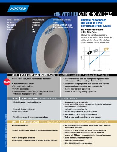 cBN Vitrified Precision Grinding Wheels